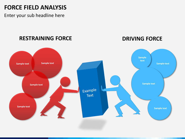 10 Force Field Analysis Templates Word Excel Fomats
