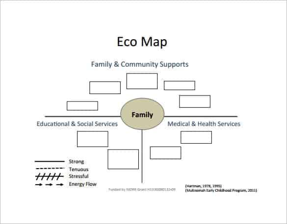 8  ecomap templates pdfs