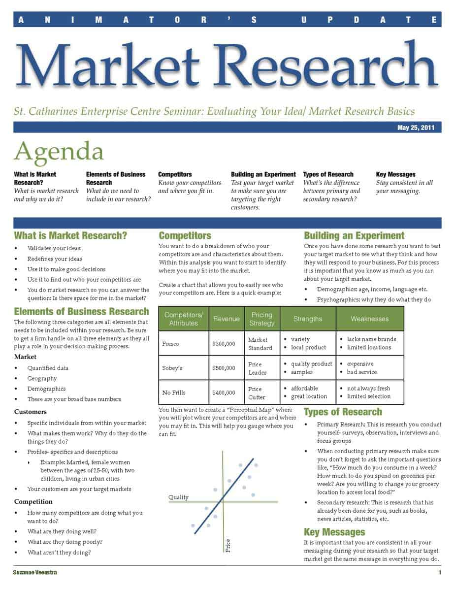 Market Research Templates - Word Excel Fomats